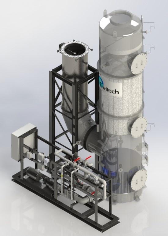 Refining furnace SO2 Scrubber